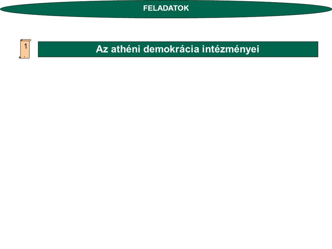 Az athéni demokrácia intézményei FELADATOK 1.1.