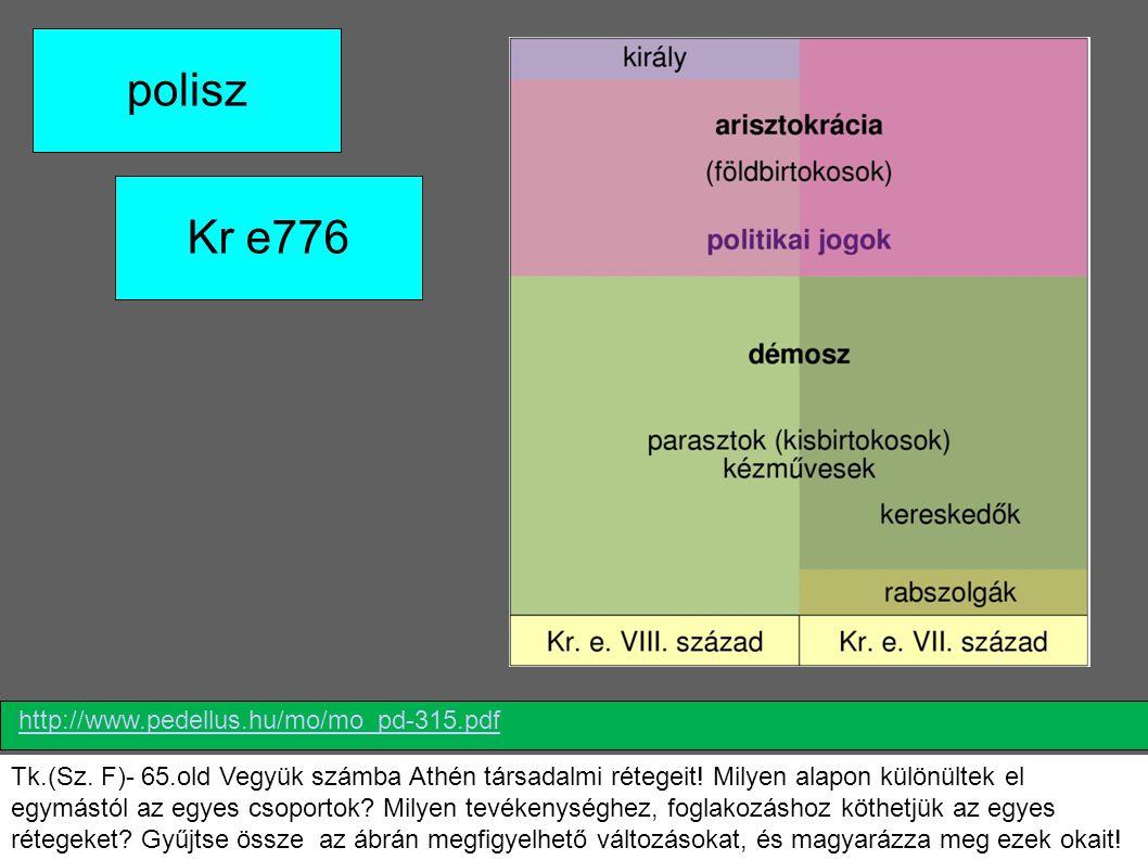 polisz Kr e776 Tk.(Sz. F)- 65.old Vegyük számba Athén társadalmi rétegeit! Milyen alapon különültek el egymástól az egyes csoportok? Milyen tevékenysé