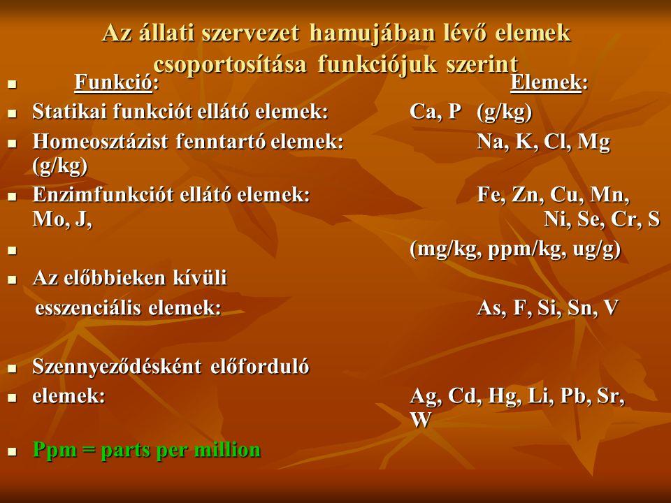 Az állati szervezet hamujában lévő elemek csoportosítása funkciójuk szerint Funkció: Elemek: Funkció: Elemek: Statikai funkciót ellátó elemek:Ca, P(g/