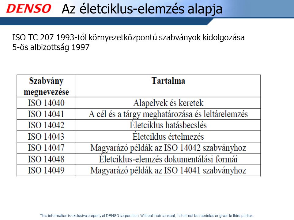 This information is exclusive property of DENSO corporation. Without their consent, it shall not be reprinted or given to third parties. Az életciklus