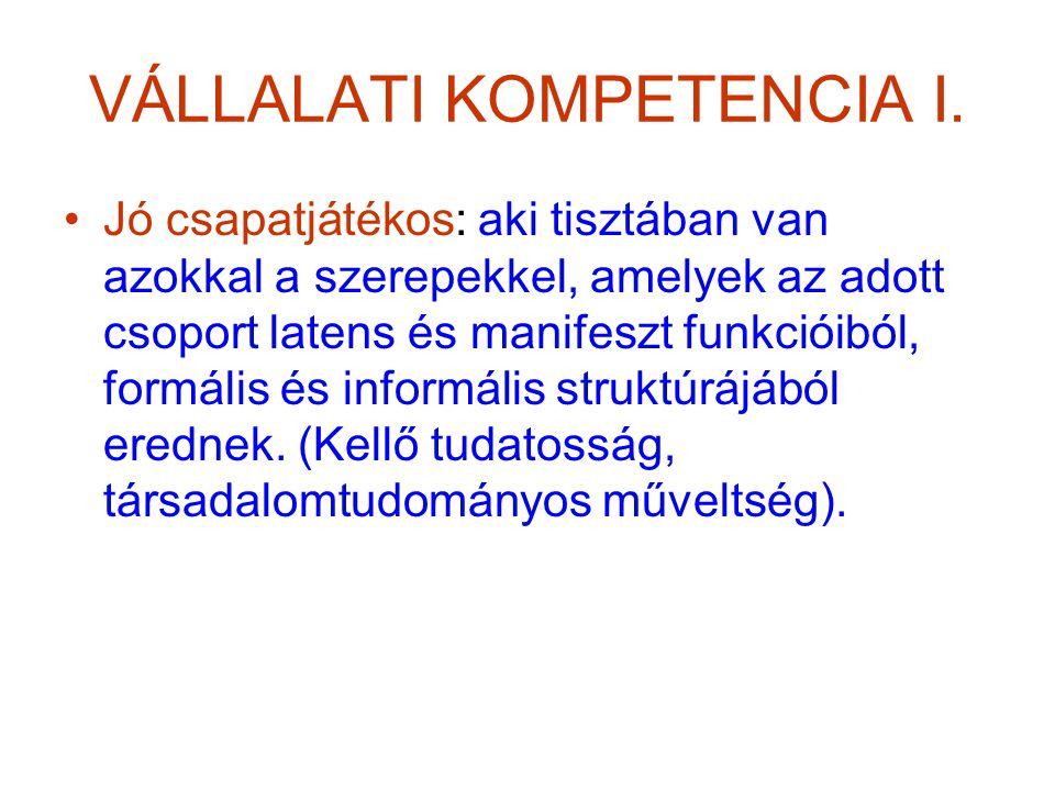 VÁLLALATI KOMPETENCIA I.