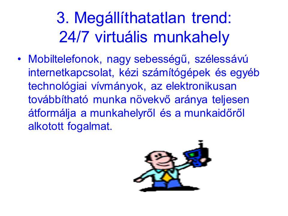 3. Megállíthatatlan trend: 24/7 virtuális munkahely Mobiltelefonok, nagy sebességű, szélessávú internetkapcsolat, kézi számítógépek és egyéb technológ