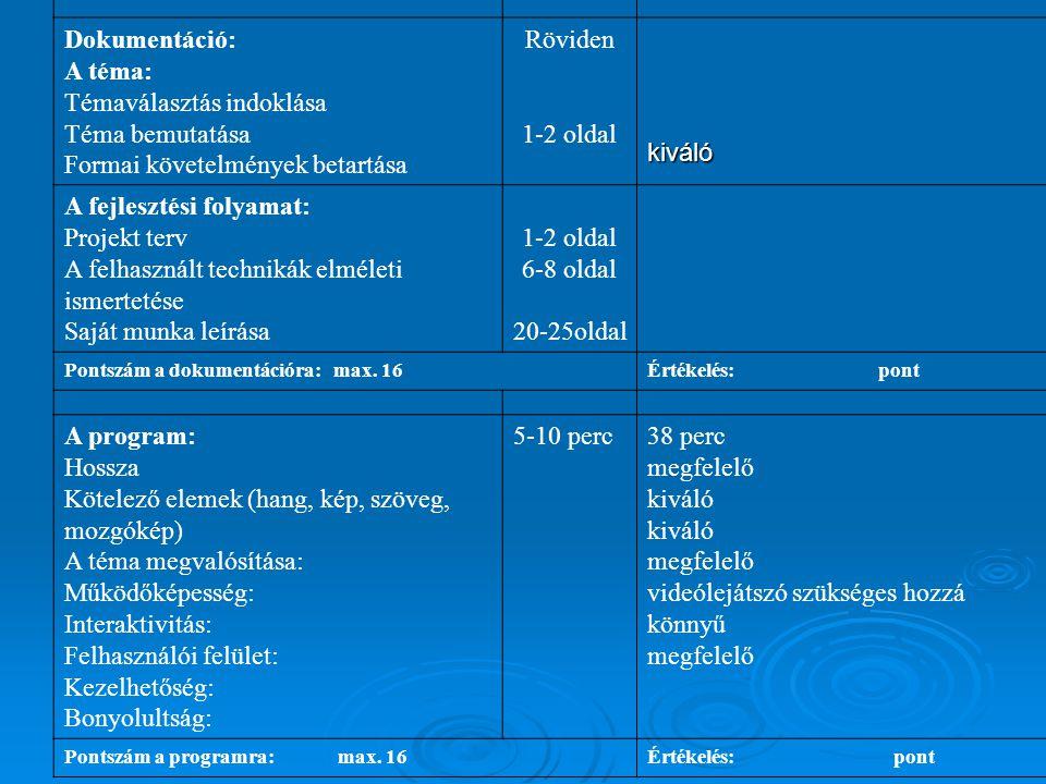 AjánlásA dolgozat tartalma: Dokumentáció: A téma: Témaválasztás indoklása Téma bemutatása Formai követelmények betartása Röviden 1-2 oldalkiváló A fej