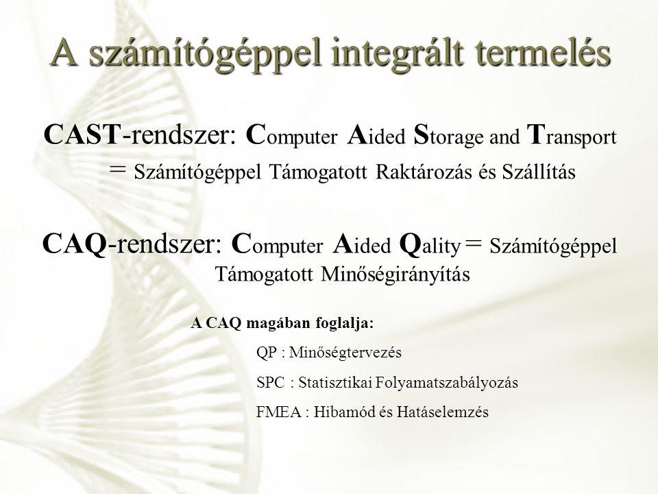 A számítógéppel integrált termelés CAST-rendszer: C omputer A ided S torage and T ransport = Számítógéppel Támogatott Raktározás és Szállítás CAQ-rend