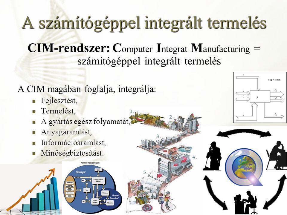 A számítógéppel integrált termelés A CIM működése: MIS- rendszer: M anagement I nformation S ystem= Vállalati Menedzsment Információs Rendszer A vállalathoz beérkező rendelések feldolgozzák számítógépen (alapul véve a vállalati szintű logisztikai menedzsment elveit), A vállalathoz beérkező rendelések feldolgozzák számítógépen (alapul véve a vállalati szintű logisztikai menedzsment elveit), Döntés születik a megrendelések elfogadásáról vagy elutasításáról, Döntés születik a megrendelések elfogadásáról vagy elutasításáról, Elfogadás esetén határidő meghatározásáról és visszaigazolásáról.