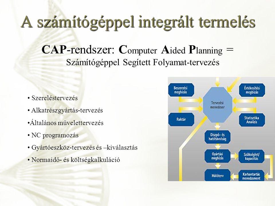A számítógéppel integrált termelés CAP-rendszer: C omputer A ided P lanning = Számítógéppel Segített Folyamat-tervezés Szereléstervezés Alkatrészgyárt