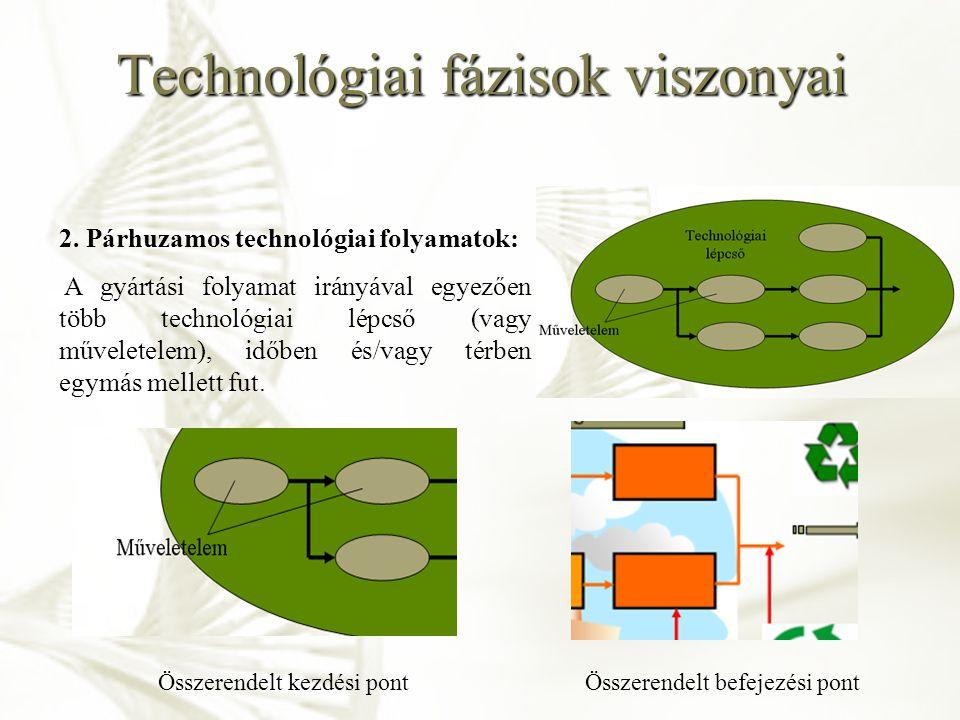 Technológiai fázisok viszonyai 2. Párhuzamos technológiai folyamatok: A gyártási folyamat irányával egyezően több technológiai lépcső (vagy műveletele
