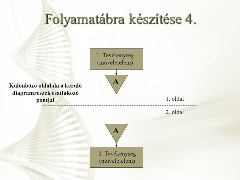 Folyamatábra készítése 4. A A 1. Tevékenység (műveletelem) 2. Tevékenység (műveletelem) 1. oldal 2. oldal Különböző oldalakra kerülő diagramrészek csa