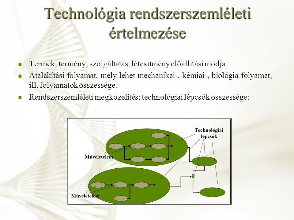 Technológia rendszerszemléleti értelmezése Termék, termény, szolgáltatás, létesítmény előállítási módja. Termék, termény, szolgáltatás, létesítmény el