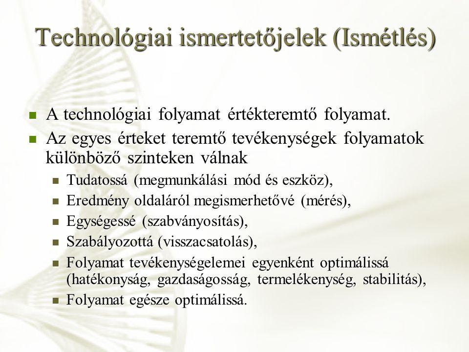 Termelési-, technológiai folyamatok felbontása – Technológiai lépcső A technológiai lépcső: Azon technológiai műveletek összessége, melyek egy berendezésen, egy munkahelyen elvégezhetők Azon technológiai műveletek összessége, melyek egy berendezésen, egy munkahelyen elvégezhetők Időtartamuk előre meghatározott Időtartamuk előre meghatározott Sorrendjük meghatározott Sorrendjük meghatározott Meghatározott személy felelős létrejöttükért Meghatározott személy felelős létrejöttükért YTONG - falazóelem gyártási sémája