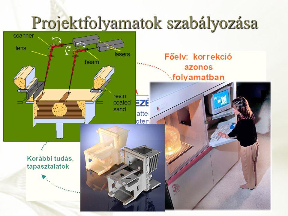 A gyártási- technológiai folyamat általános modellje INPUT Erőforrások oldala OUTPUT Eredmények oldal SZABÁLYOZÁS VEZÉRLÉS TERMELÉSI.