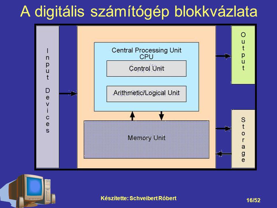 Készítette: Schveibert Róbert 16/52 A digitális számítógép blokkvázlata
