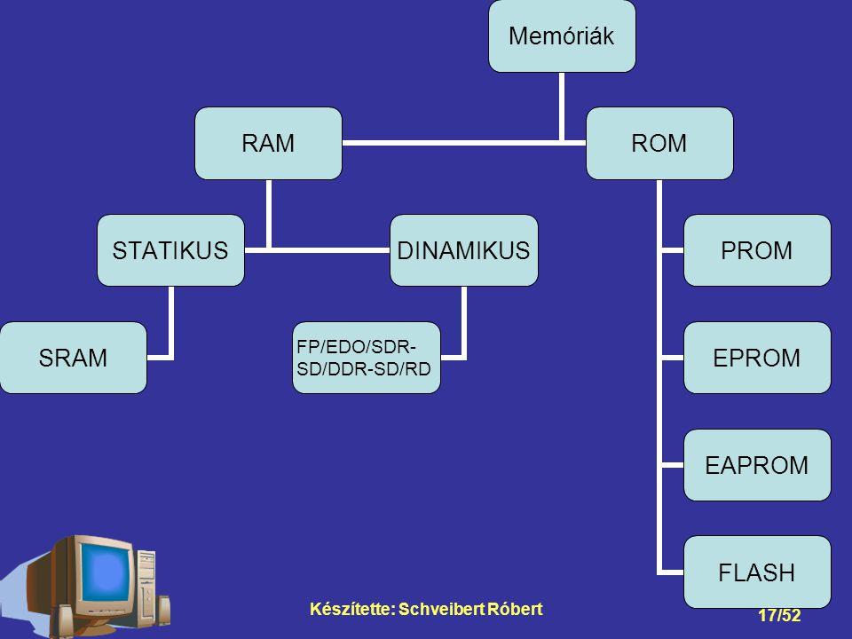 Készítette: Schveibert Róbert 17/52 Memóriák RAM STATIKUS SRAM DINAMIKUS FP/EDO/SDR- SD/DDR-SD/RD ROM PROM EPROM EAPROM FLASH