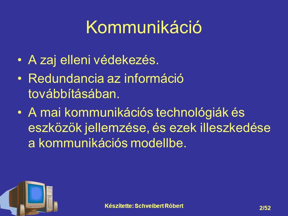Készítette: Schveibert Róbert 13/52 Kódok, kódrendszerek ASCII tábla felépítése, használata.