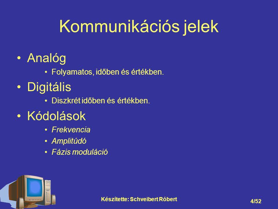 Készítette: Schveibert Róbert 4/52 Kommunikációs jelek Analóg Folyamatos, időben és értékben.