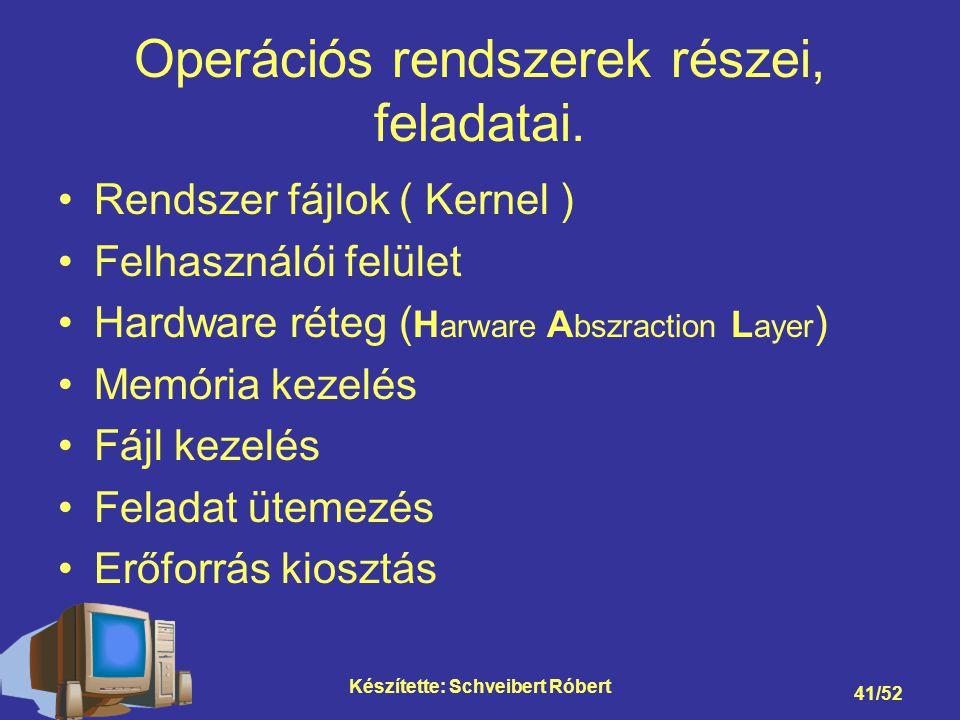 Készítette: Schveibert Róbert 41/52 Operációs rendszerek részei, feladatai.