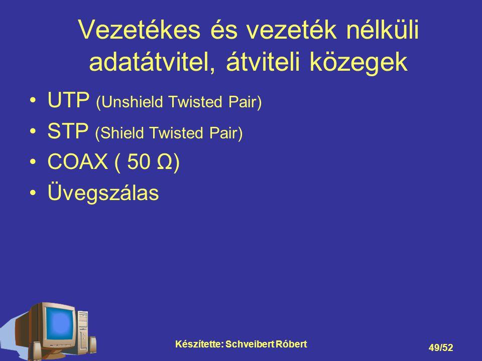 Készítette: Schveibert Róbert 49/52 Vezetékes és vezeték nélküli adatátvitel, átviteli közegek UTP (Unshield Twisted Pair) STP (Shield Twisted Pair) COAX ( 50 Ω) Üvegszálas
