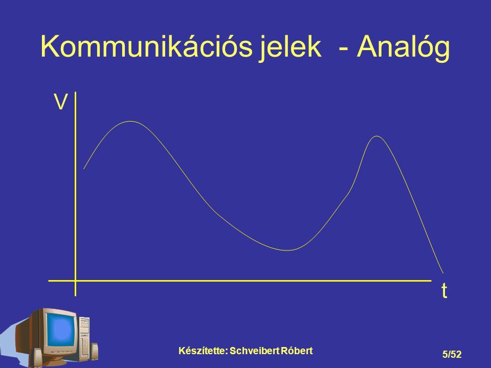 Készítette: Schveibert Róbert 6/52 Kommunikációs jelek - Digitális V t