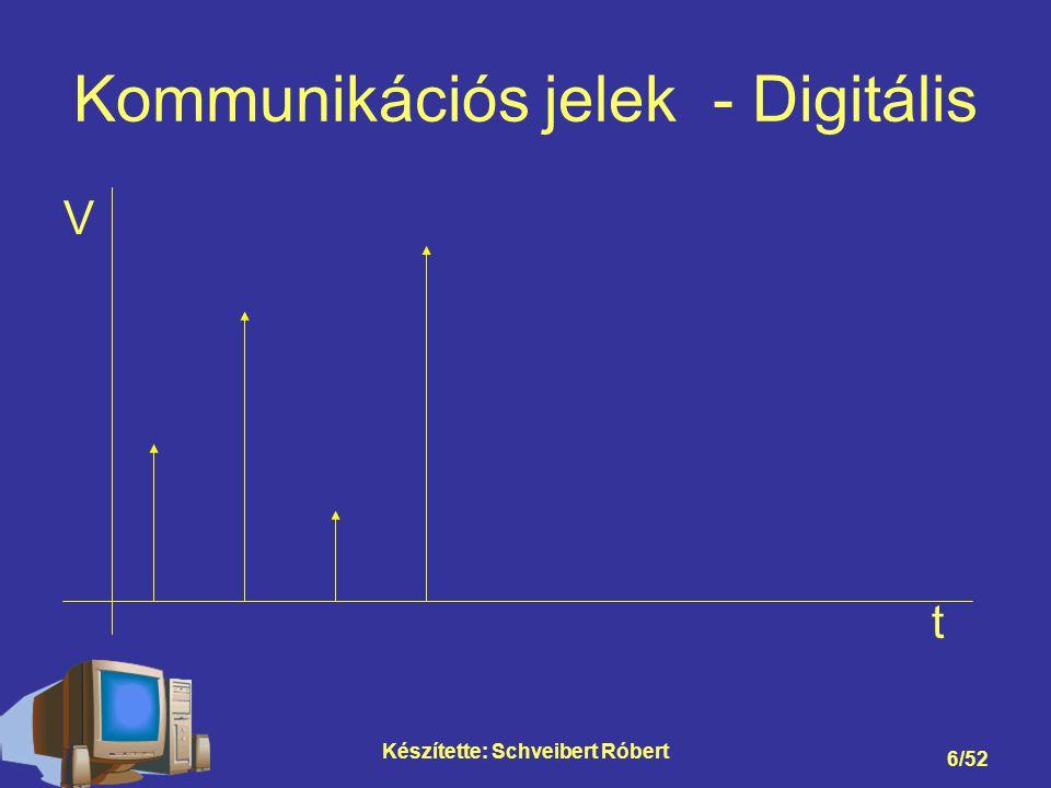 Készítette: Schveibert Róbert 47/52 Hálózatok alapfogalmai Topológia Aktív eszközök: –Hub –Switch –Router –Repeater