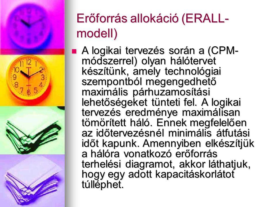 Erőforrás allokáció (ERALL- modell) A logikai tervezés során a (CPM- módszerrel) olyan hálótervet készítünk, amely technológiai szempontból megengedhető maximális párhuzamosítási lehetőségeket tünteti fel.