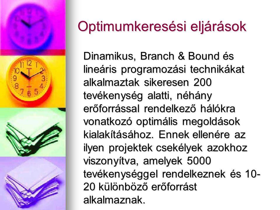Optimumkeresési eljárások Dinamikus, Branch & Bound és lineáris programozási technikákat alkalmaztak sikeresen 200 tevékenység alatti, néhány erőforrással rendelkező hálókra vonatkozó optimális megoldások kialakításához.