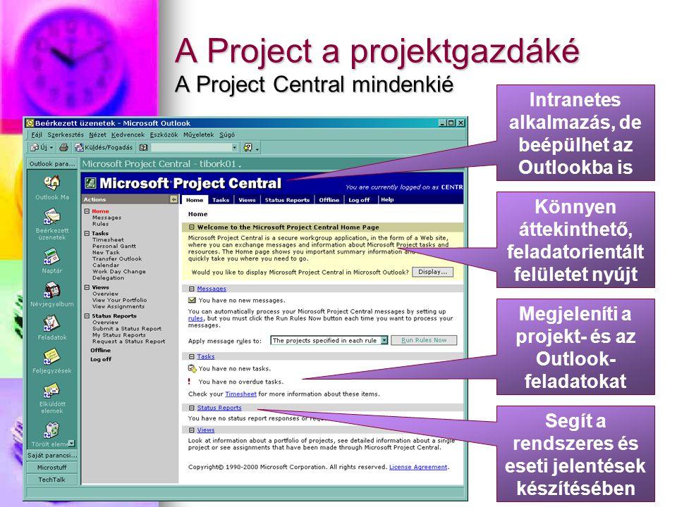A Project a projektgazdáké A Project Central mindenkié Intranetes alkalmazás, de beépülhet az Outlookba is Könnyen áttekinthető, feladatorientált felületet nyújt Megjeleníti a projekt- és az Outlook- feladatokat Segít a rendszeres és eseti jelentések készítésében