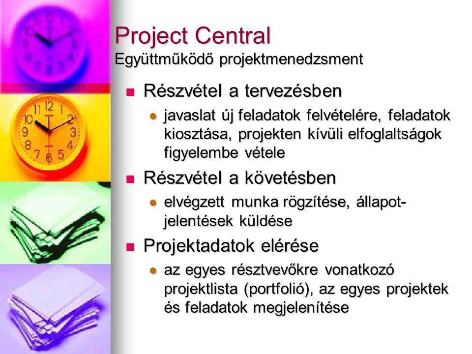 Project Central Együttműködő projektmenedzsment Részvétel a tervezésben Részvétel a tervezésben javaslat új feladatok felvételére, feladatok kiosztása, projekten kívüli elfoglaltságok figyelembe vétele javaslat új feladatok felvételére, feladatok kiosztása, projekten kívüli elfoglaltságok figyelembe vétele Részvétel a követésben Részvétel a követésben elvégzett munka rögzítése, állapot- jelentések küldése elvégzett munka rögzítése, állapot- jelentések küldése Projektadatok elérése Projektadatok elérése az egyes résztvevőkre vonatkozó projektlista (portfolió), az egyes projektek és feladatok megjelenítése az egyes résztvevőkre vonatkozó projektlista (portfolió), az egyes projektek és feladatok megjelenítése