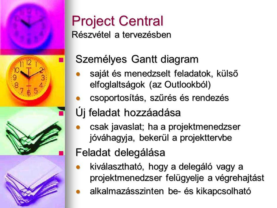 Project Central Részvétel a tervezésben Személyes Gantt diagram Személyes Gantt diagram saját és menedzselt feladatok, külső elfoglaltságok (az Outlookból) saját és menedzselt feladatok, külső elfoglaltságok (az Outlookból) csoportosítás, szűrés és rendezés csoportosítás, szűrés és rendezés Új feladat hozzáadása Új feladat hozzáadása csak javaslat; ha a projektmenedzser jóváhagyja, bekerül a projekttervbe csak javaslat; ha a projektmenedzser jóváhagyja, bekerül a projekttervbe Feladat delegálása Feladat delegálása kiválasztható, hogy a delegáló vagy a projektmenedzser felügyelje a végrehajtást kiválasztható, hogy a delegáló vagy a projektmenedzser felügyelje a végrehajtást alkalmazásszinten be- és kikapcsolható alkalmazásszinten be- és kikapcsolható