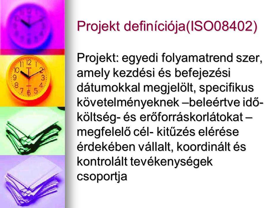 Projekt definíciója(ISO08402) Projekt: egyedi folyamatrend szer, amely kezdési és befejezési dátumokkal megjelölt, specifikus követelményeknek –beleértve idő- költség- és erőforráskorlátokat – megfelelő cél- kitűzés elérése érdekében vállalt, koordinált és kontrolált tevékenységek csoportja