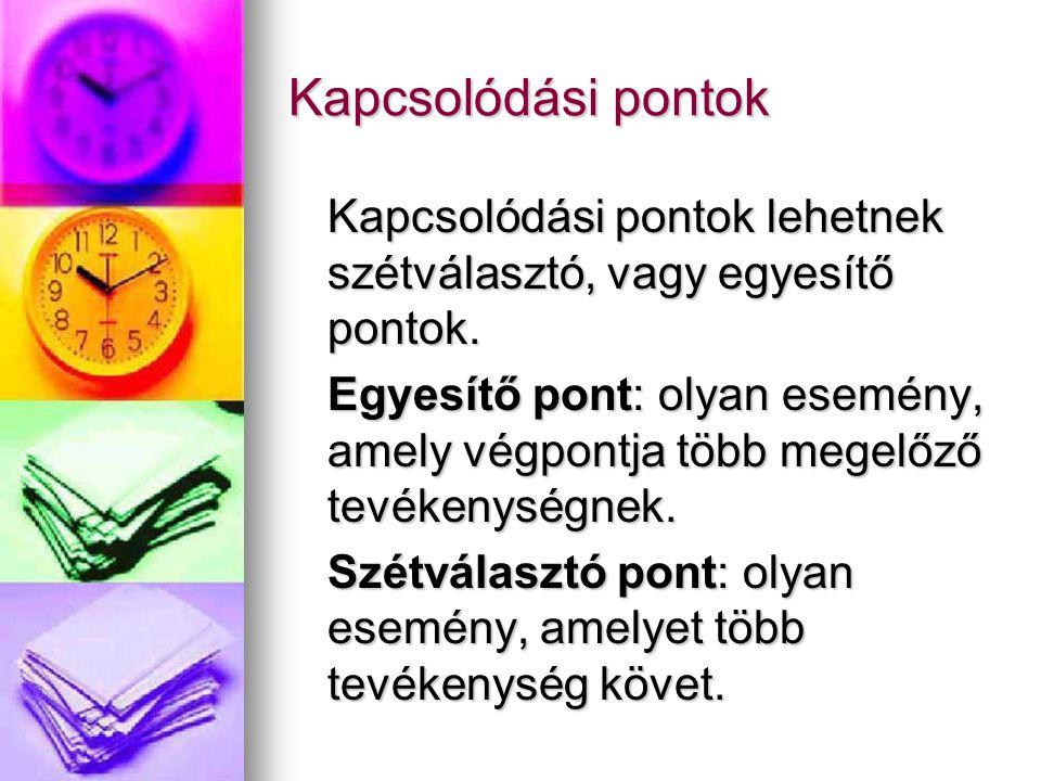 Kapcsolódási pontok Kapcsolódási pontok lehetnek szétválasztó, vagy egyesítő pontok.