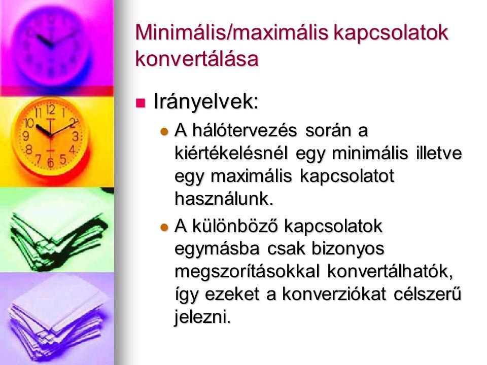 Minimális/maximális kapcsolatok konvertálása Irányelvek: Irányelvek: A hálótervezés során a kiértékelésnél egy minimális illetve egy maximális kapcsolatot használunk.