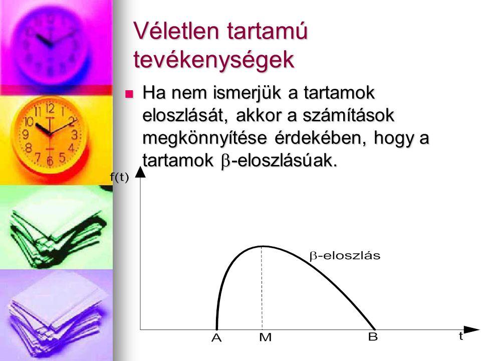 Véletlen tartamú tevékenységek Ha nem ismerjük a tartamok eloszlását, akkor a számítások megkönnyítése érdekében, hogy a tartamok  -eloszlásúak.