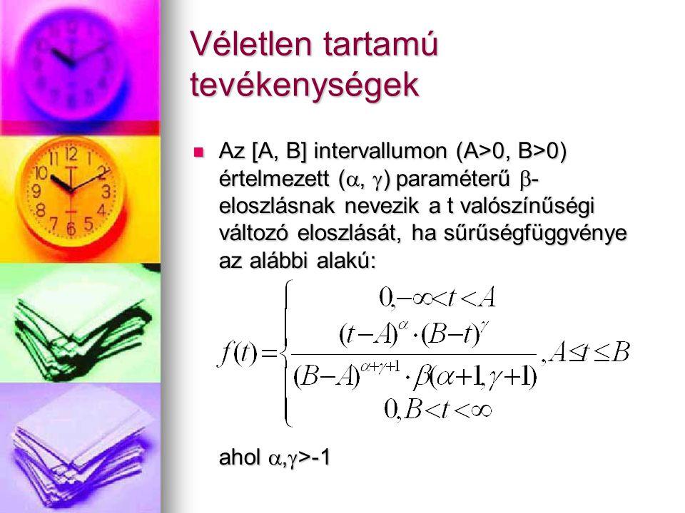 Véletlen tartamú tevékenységek Az [A, B] intervallumon (A>0, B>0) értelmezett ( ,  ) paraméterű  - eloszlásnak nevezik a t valószínűségi változó eloszlását, ha sűrűségfüggvénye az alábbi alakú: Az [A, B] intervallumon (A>0, B>0) értelmezett ( ,  ) paraméterű  - eloszlásnak nevezik a t valószínűségi változó eloszlását, ha sűrűségfüggvénye az alábbi alakú: ahol ,  >-1