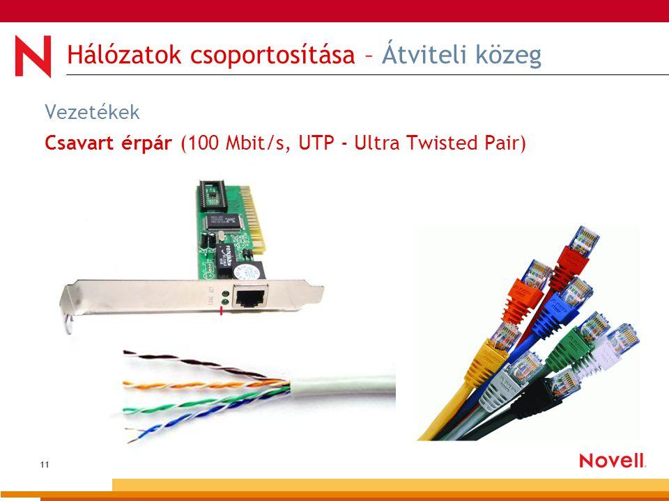 11 Hálózatok csoportosítása – Átviteli közeg Vezetékek Csavart érpár (100 Mbit/s, UTP - Ultra Twisted Pair)