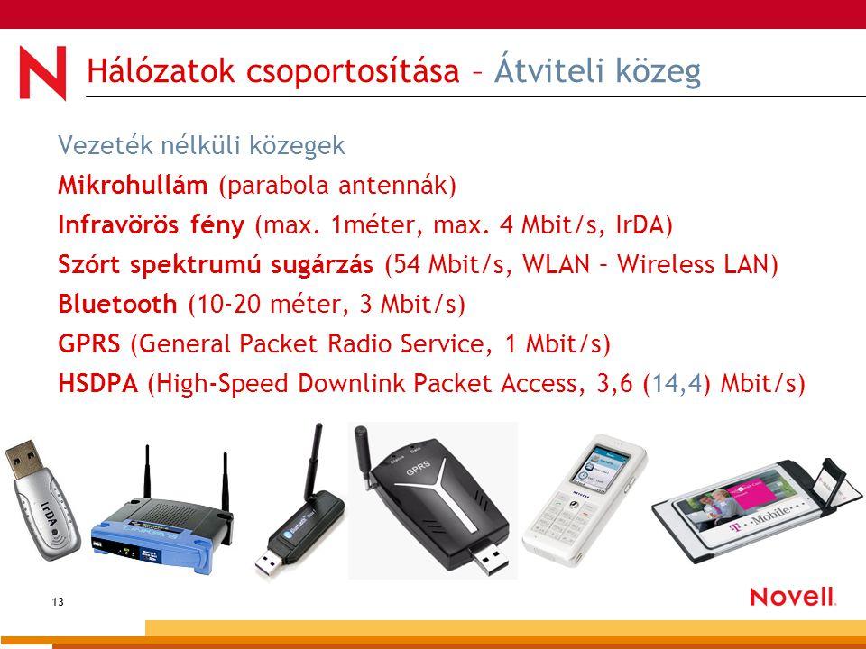 13 Hálózatok csoportosítása – Átviteli közeg Vezeték nélküli közegek Mikrohullám (parabola antennák) Infravörös fény (max. 1méter, max. 4 Mbit/s, IrDA