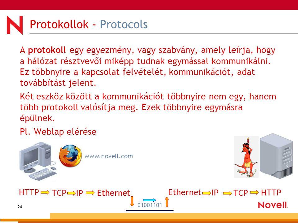 24 Protokollok - Protocols A protokoll egy egyezmény, vagy szabvány, amely leírja, hogy a hálózat résztvevői miképp tudnak egymással kommunikálni. Ez