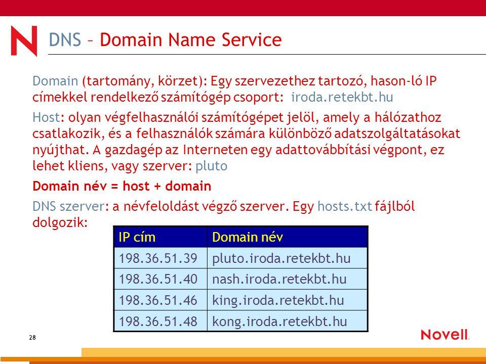 28 DNS – Domain Name Service Domain (tartomány, körzet): Egy szervezethez tartozó, hason-ló IP címekkel rendelkező számítógép csoport: iroda.retekbt.h