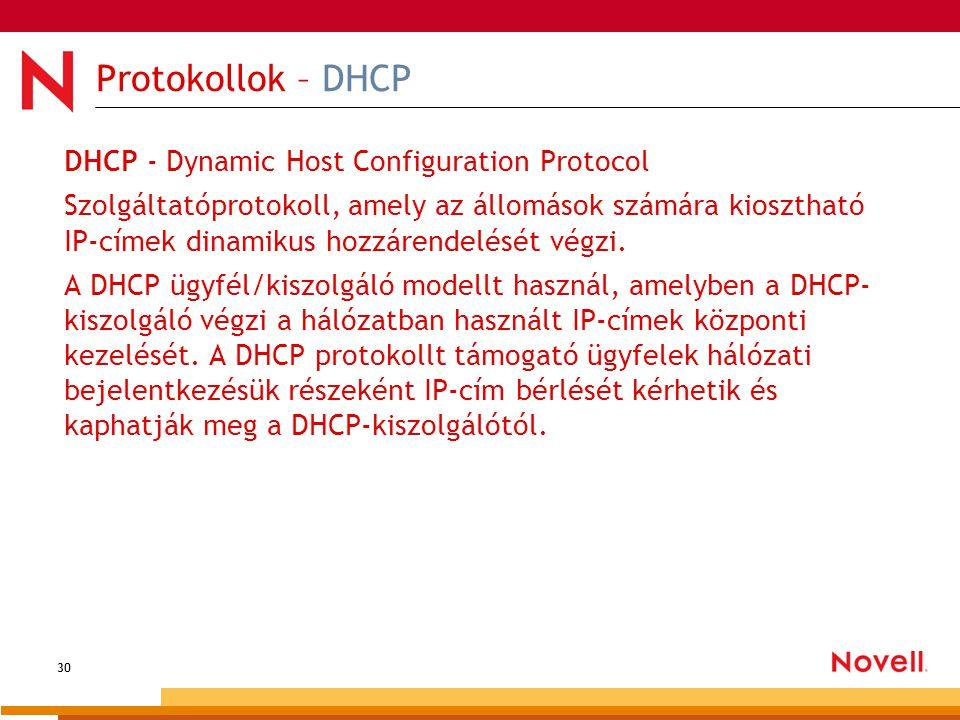 30 Protokollok – DHCP DHCP - Dynamic Host Configuration Protocol Szolgáltatóprotokoll, amely az állomások számára kiosztható IP-címek dinamikus hozzár