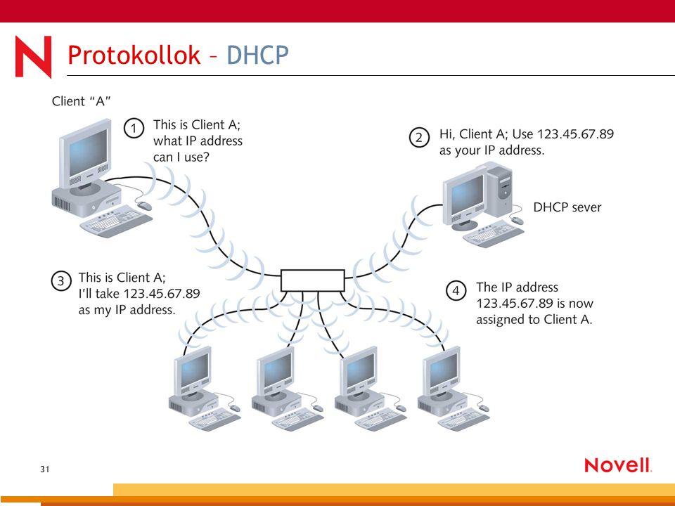 31 Protokollok – DHCP