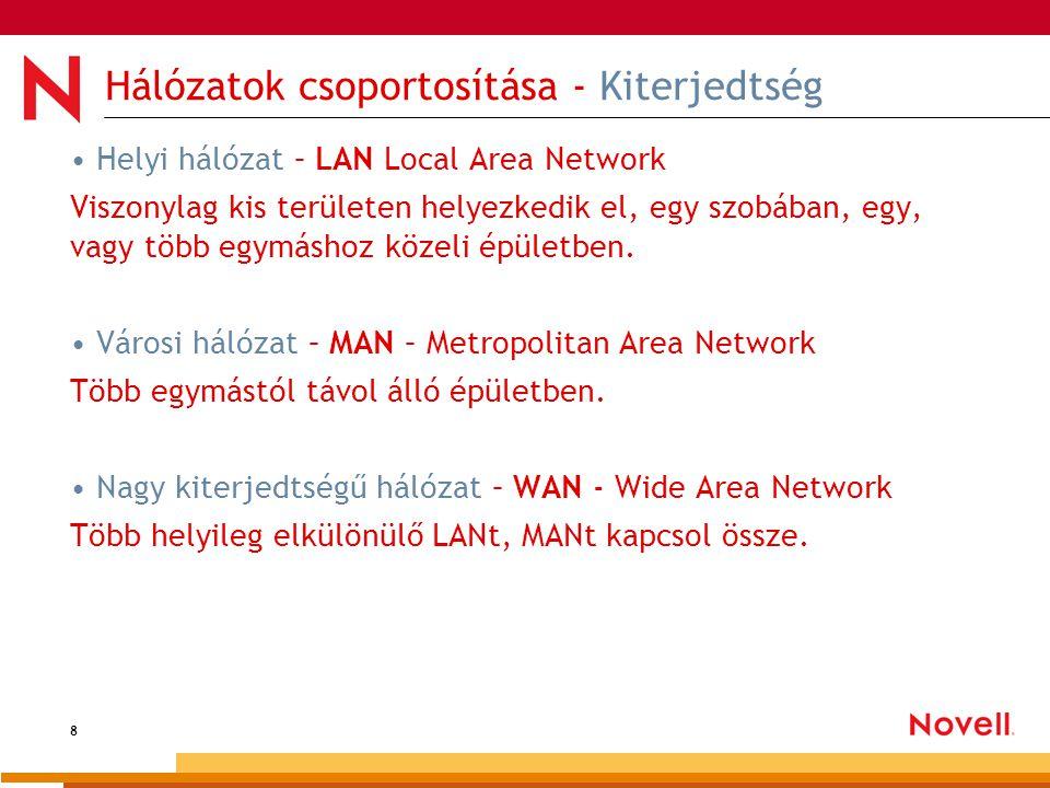 8 Hálózatok csoportosítása - Kiterjedtség Helyi hálózat – LAN Local Area Network Viszonylag kis területen helyezkedik el, egy szobában, egy, vagy több