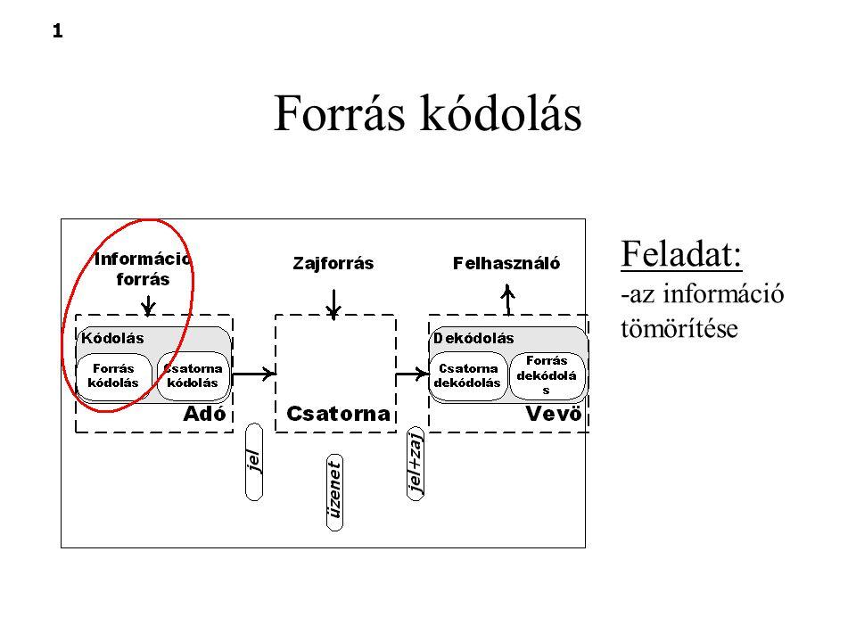 1 Forrás kódolás Feladat: -az információ tömörítése
