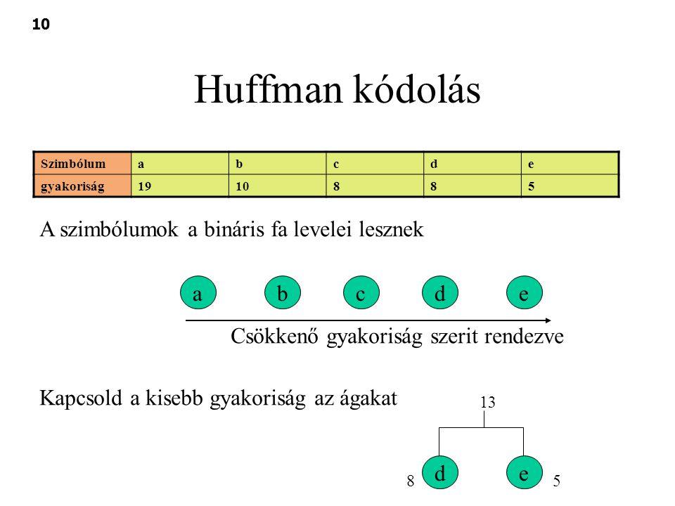 10 Huffman kódolás Szimbólum abcde gyakoriság 1910885 abcde de 85 13 A szimbólumok a bináris fa levelei lesznek Csökkenő gyakoriság szerit rendezve Ka