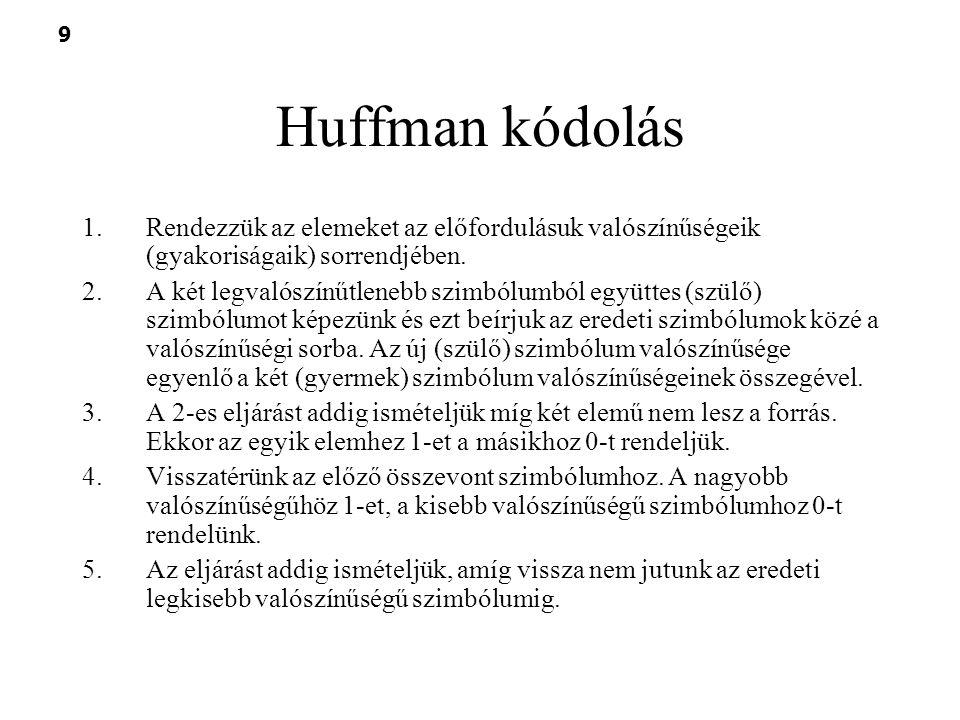 9 Huffman kódolás 1.Rendezzük az elemeket az előfordulásuk valószínűségeik (gyakoriságaik) sorrendjében. 2.A két legvalószínűtlenebb szimbólumból együ