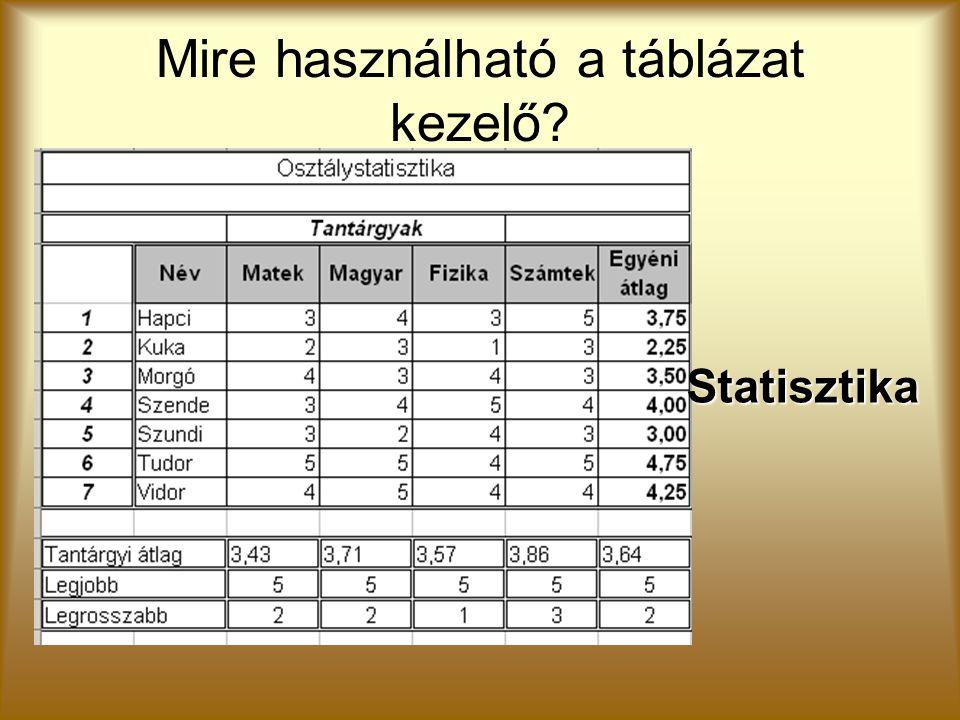 Mire használható a táblázat kezelő? Statisztika