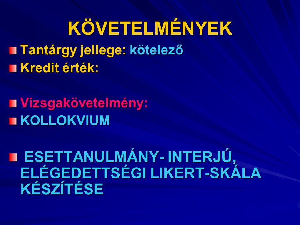 BIBLIOGRÁFIA- I.Bernáth László -Révész György: A pszichológia alapjai, Tertia Kiadó,Bp.1994.