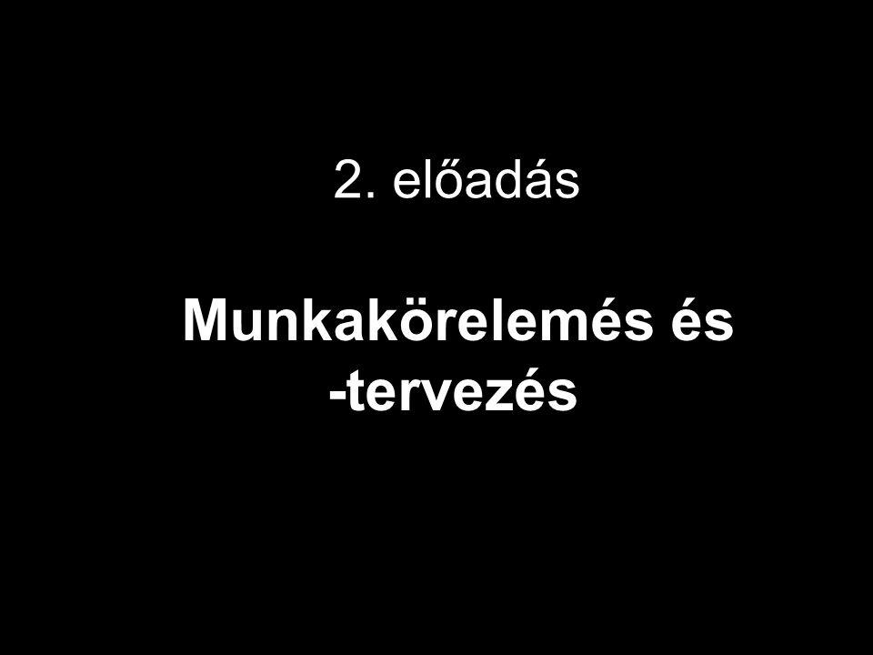 MUNKAKÖR TERVEZÉS II.