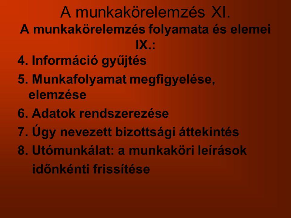 A munkakörelemzés XI. A munkakörelemzés folyamata és elemei IX.: 4. Információ gyűjtés 5. Munkafolyamat megfigyelése, elemzése 6. Adatok rendszerezése