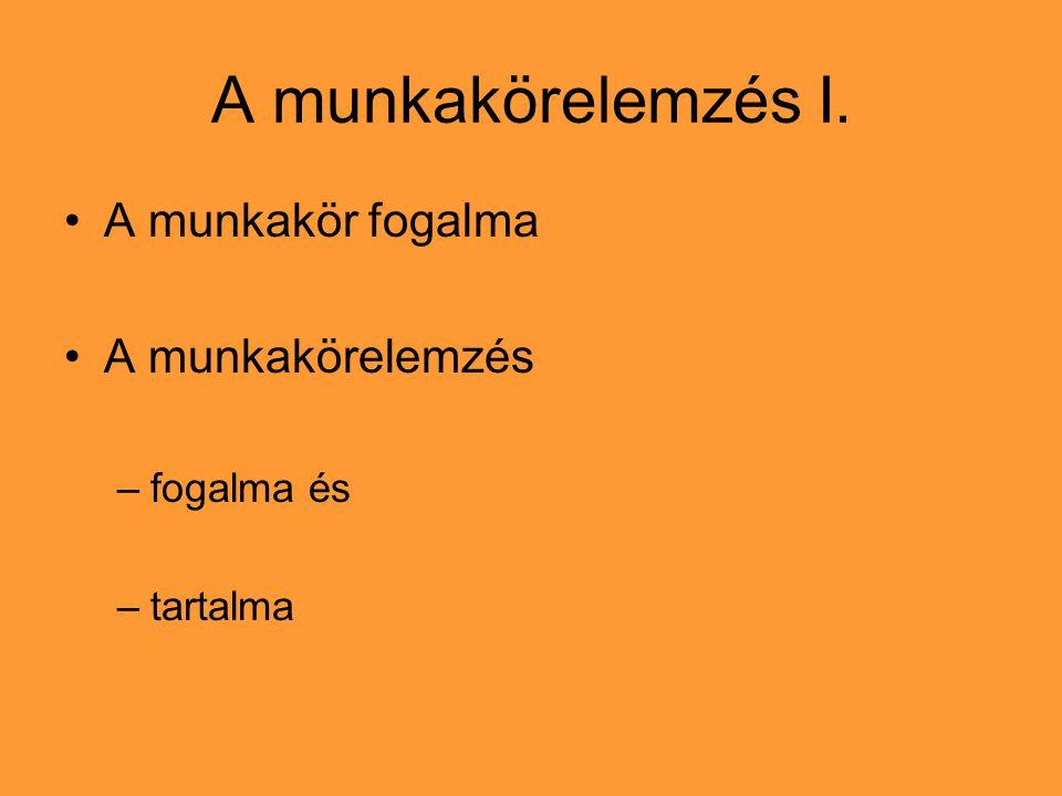 MUNKAKÖR TERVEZÉS III.3.