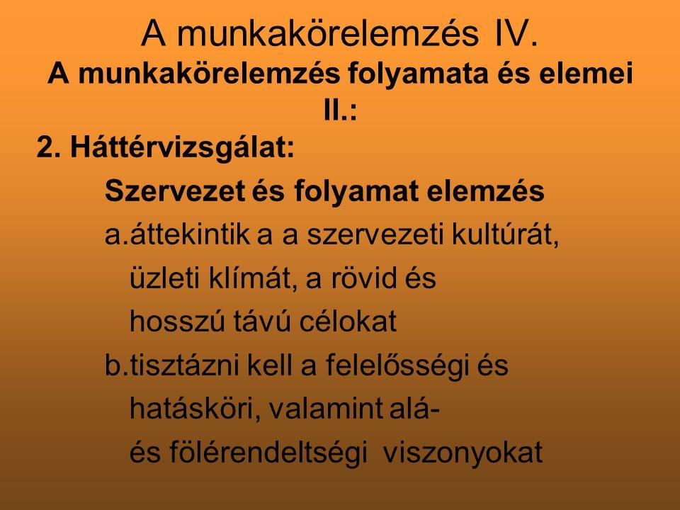 Munkaköri leírás III.