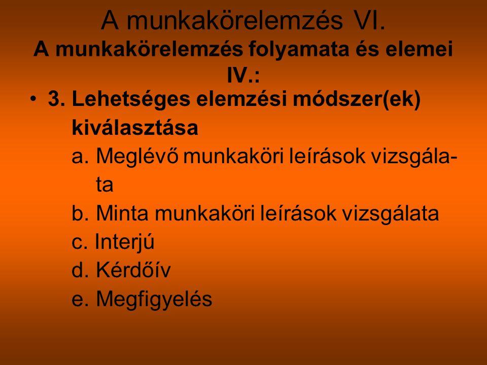 A munkakörelemzés VI. A munkakörelemzés folyamata és elemei IV.: 3. Lehetséges elemzési módszer(ek) kiválasztása a. Meglévő munkaköri leírások vizsgál